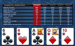 Videopoker Casino på Nett